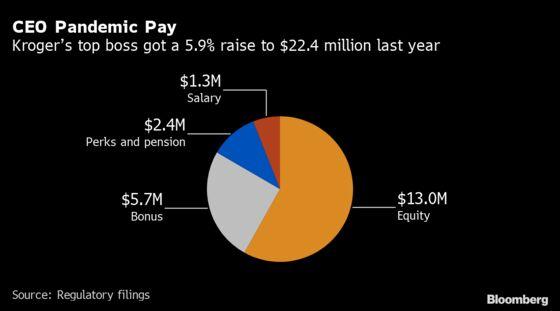 Kroger, Blasted for Ending Hazard Pay, Gave CEO $22 Million