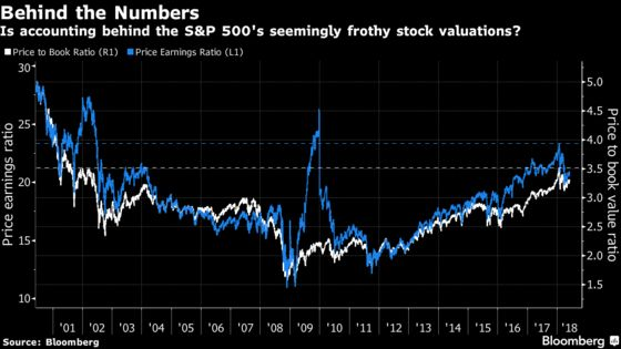 Bubble-Like Stock Valuations Miss $3.4 Trillion in Hidden Assets
