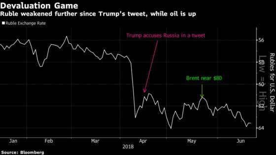 One of Trump's Two `Currency Manipulators' Is Still at It