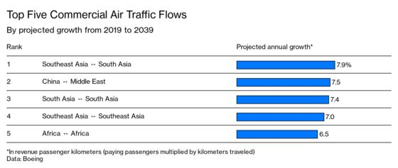The Indian Airline on a $10 Billion Pandemic Shopping Spree