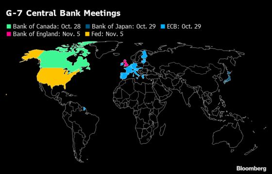 World Economy Gets Temperature Check Before U.S. Vote: Eco Week