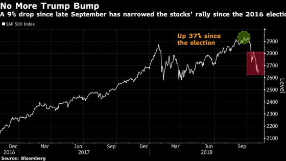 Trump Says Stock Market Taking 'A Little Pause'Before Midterms