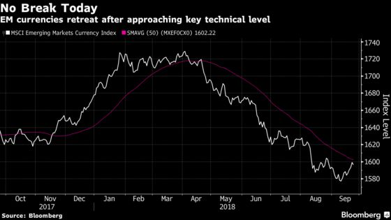 Emerging Markets Face Trade Reality Check After Dollar Breather