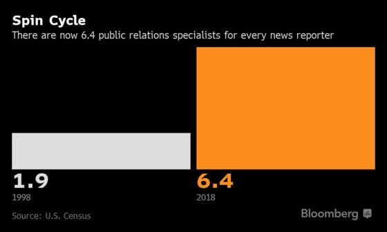 Public Relations Jobs Boom as Buffett Sees Newspapers Dying