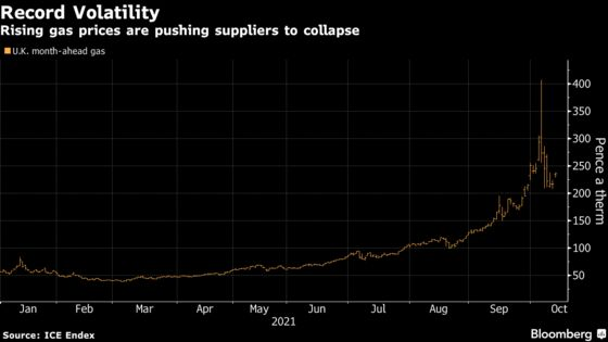 U.K. Energy Crisis Ramps Up as Two More Suppliers Collapse