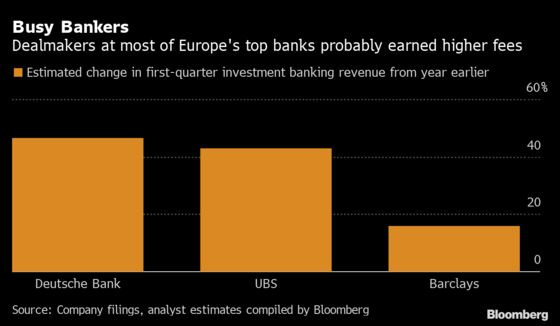 UBS, Deutsche Bank to Show If Europe Banks Matched Wall Street
