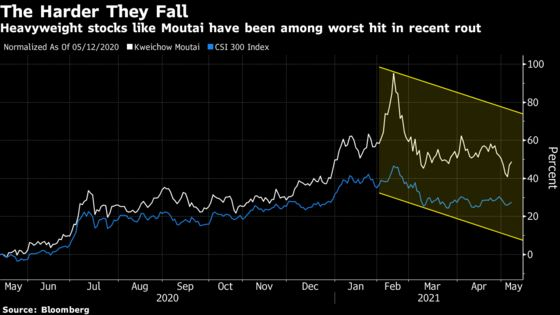 China Celebrity Stock Picker Feels Pinch on Poor Timing