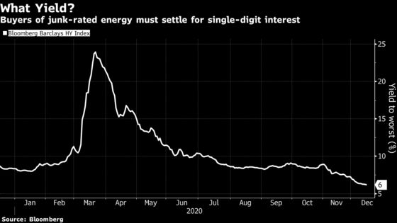 Energy's Distress May Ease Because So Many Already Went Bust