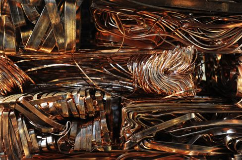 Copper Bears Cede to Bulls as Economy Seen Gaining