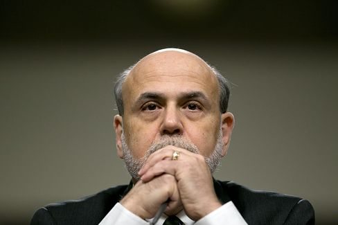 Bernanke Says Premature Tightening Would Endanger Recovery