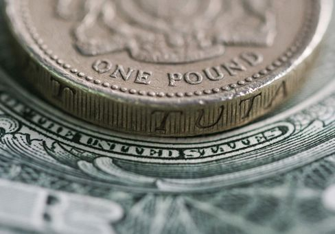 Pound Advances, Gilts Drop, U.K. Inflation Exceeds Estimates
