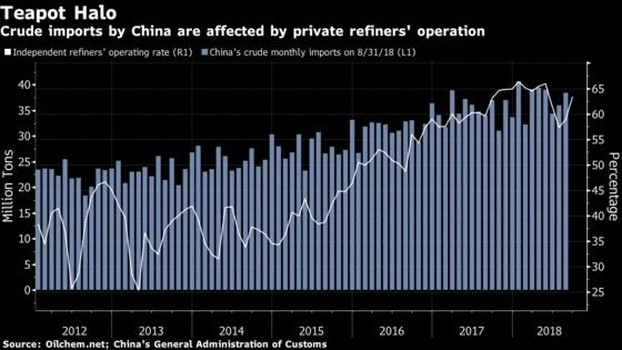 In Fight for Survival, China's Dimming Oil Stars Pledge to Unite