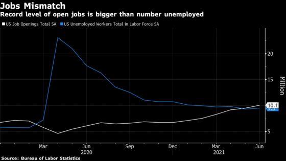 Biden Calls to Let Extra Jobless Benefits Expire, Despite Delta Surge