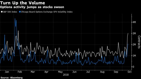 Exchange That Owns the VIX Catches a Bid as Volatility Spikes