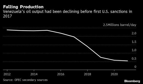 Venezuela Oil Czar Says Output to Skyrocket, Sanctions Be Damned