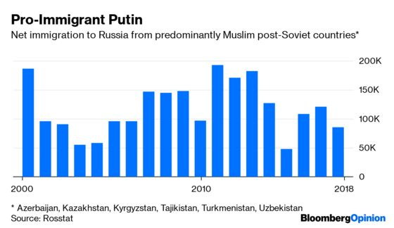Why Putin Sounds Alt-Right Though He Really Isn't