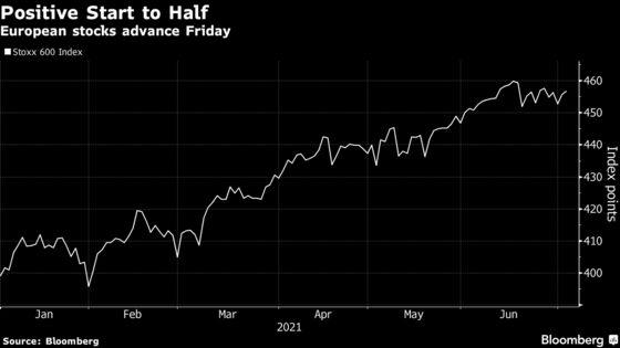 European Shares Edge Up as Delta Virus Tempers U.S. Jobs Beat