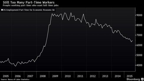 People working part-time who want full-time jobs