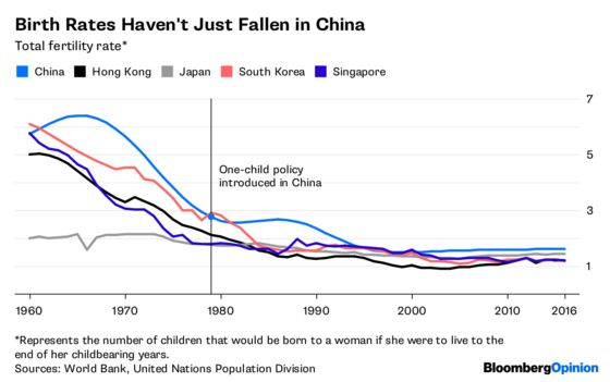 A Baby Deficit Stalks the Global Economy