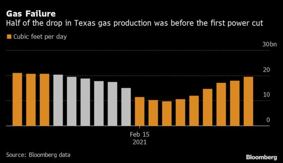 Gas Sellers Reaped $11 Billion Windfall During Texas Freeze