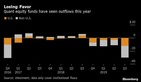 'Is Something Broken?' Factor Quants Left Reeling By 2019 Strife