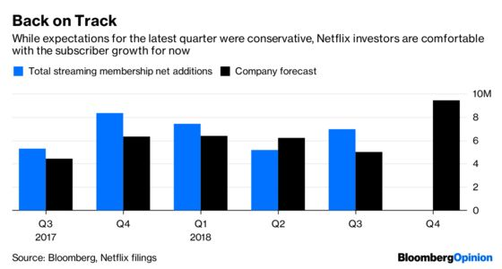 Netflix Reckoning May Come Some Day, But Not Today