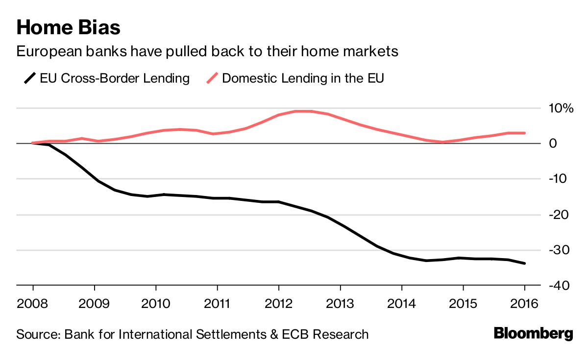 Stocks rise as economy strengthens, central banks step back