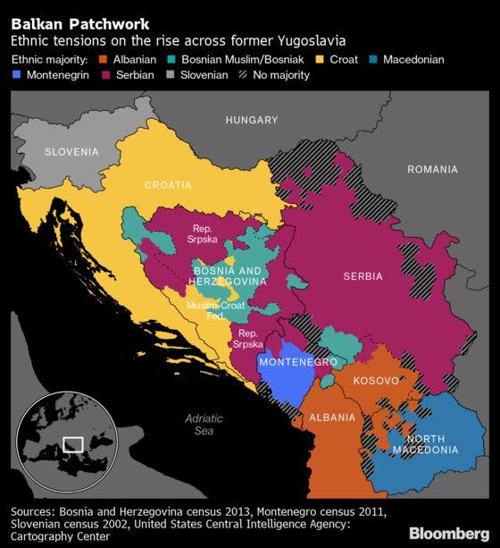 EU Delays Open Door to Balkans for Ascendant China, Russia