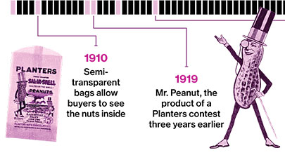 A Legume's Storied Past. Click to enlarge