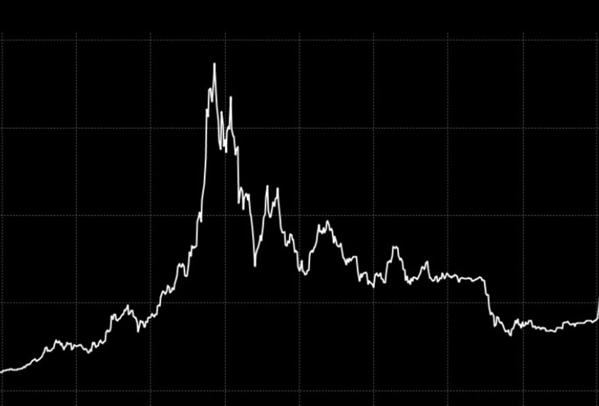 A Lone Bitcoin Whale Likely Fueled 2017 Surge, Study Finds