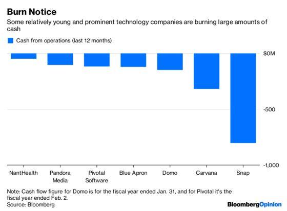 Big Tech IPOs Look Like the Buildupto a Bubble