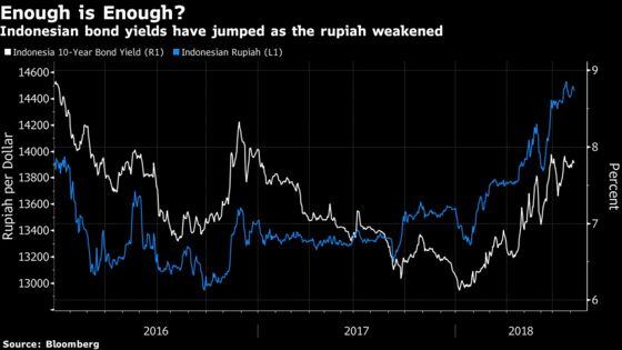 Loomis Sayles, Schroder See Reasons to Buy Indonesian Bonds
