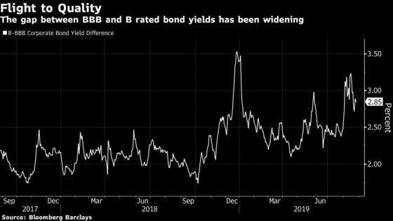 Companies Securitize Everything as Investors Reach for Yield