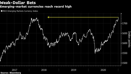 Emerging Markets Start 2021 With a Record as Dollar Stumbles