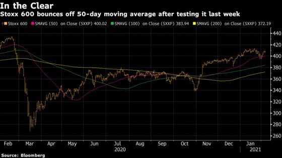 European Stocks Advance With Earnings as U.K. Banks Jump on BOE