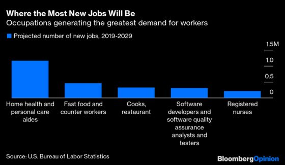 Where Will You Go When a Robot Takes Your Job?