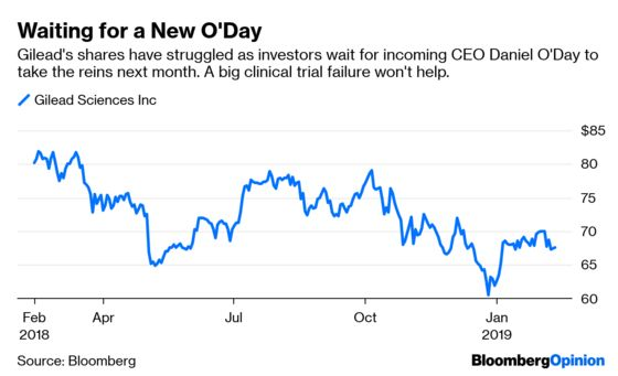 Gilead's Liver-Drug Setback Clouds$35 Billion Dream