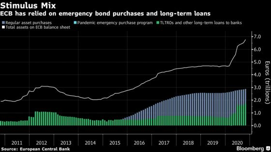 IMF Urges ECB to Boost Asset Purchases and Consider Rate Cut
