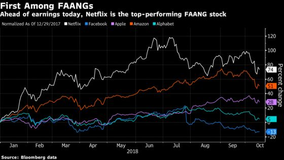Netflix User Report Today Will Be Its Most Important of 2018