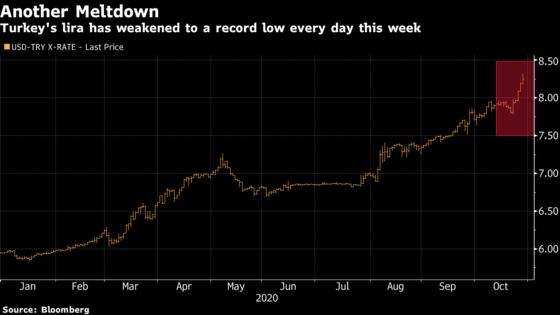 Flashback to 2018 Lira Crisis Fuels Calls for Emergency Hike