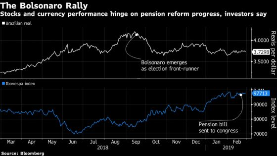 Morgan Stanley Warns of a Watered-Down Brazilian Pension Overhaul