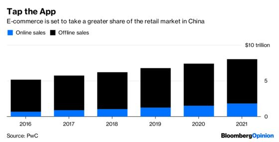 From Amazon to Alibaba, Grocers' Agony Is Endless