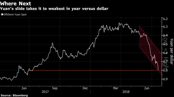 Yuan's Fallout for Markets Means No Summer Lull for Traders