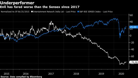 Top Radio Operator Looks Beyond India as Pandemic Stalls Growth