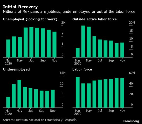 Vexed Central Banks Brace for More Damage to Growth: Eco Week