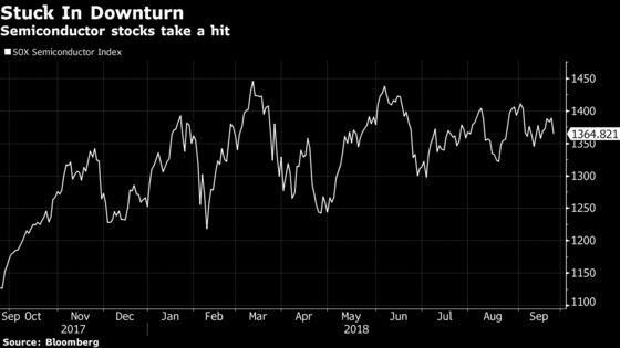 Chip Stocks Tumble as Raymond James Is Latest to Sound Alarm