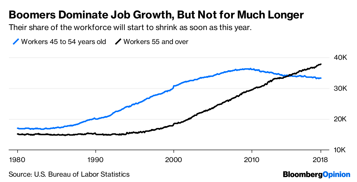 Baby Boomers May Leave Workforce Just as Jobs Disappear ...