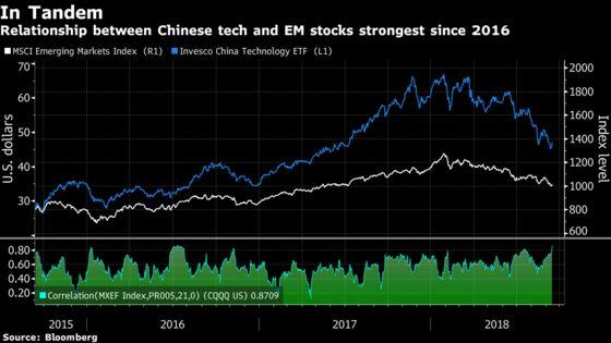 Chinese Tech Leaders Are Crushing U.S. Peers