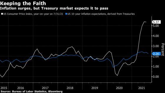 Powell's Second-Term Chances Rise With Key Yellen Endorsement