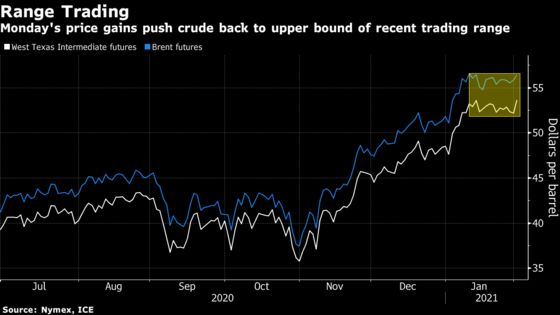 Oil Rises Most in Weeks Swept Up in Broader Market Enthusiasm